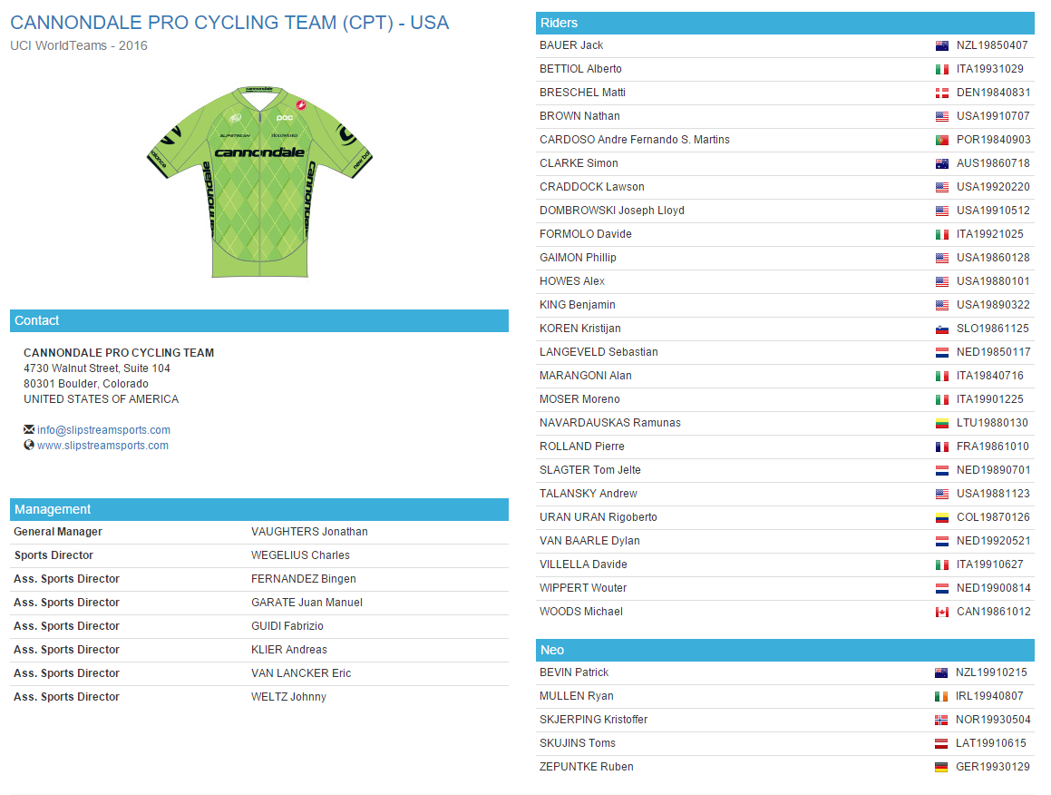 Cannondale Pro Cycling Team (Quelle: UCI)